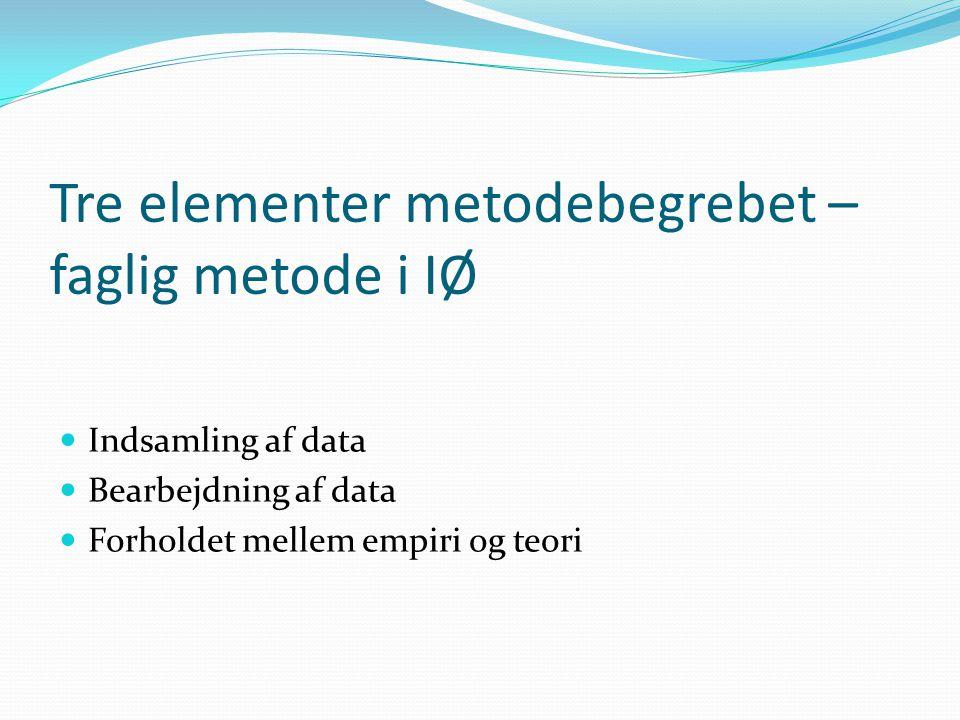 Tre elementer metodebegrebet – faglig metode i IØ  Indsamling af data  Bearbejdning af data  Forholdet mellem empiri og teori