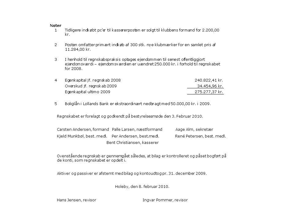 Regnskabet er forelagt og godkendt på bestyrelsesmøde den 3.
