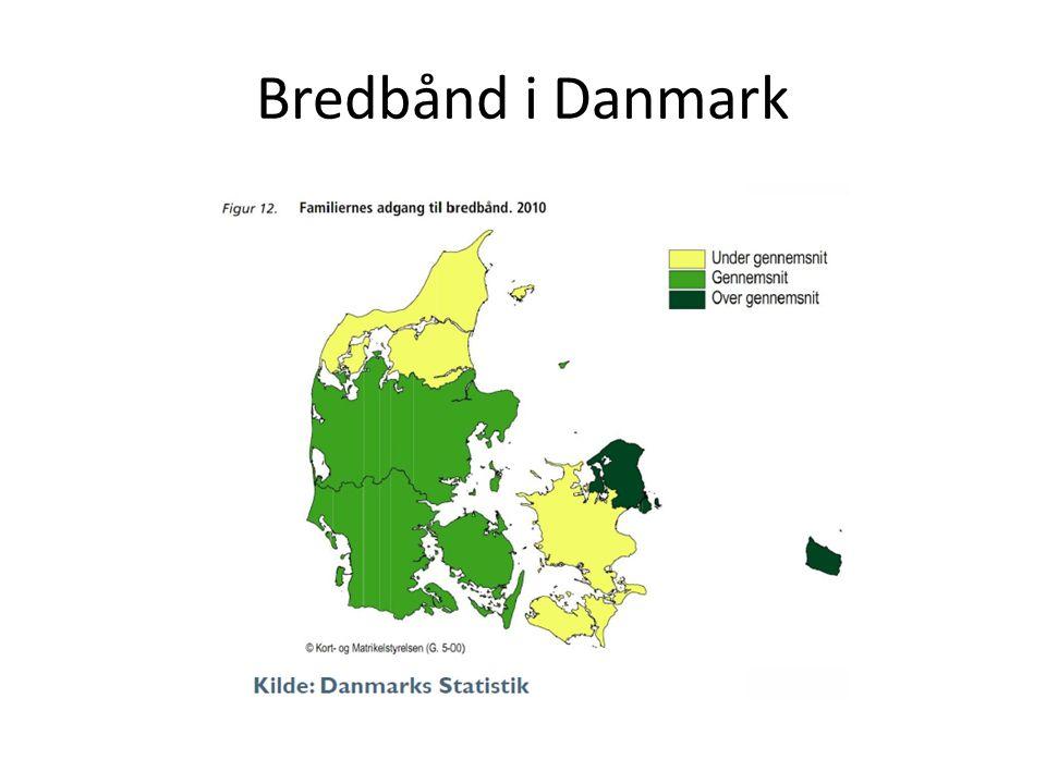 Bredbånd i Danmark