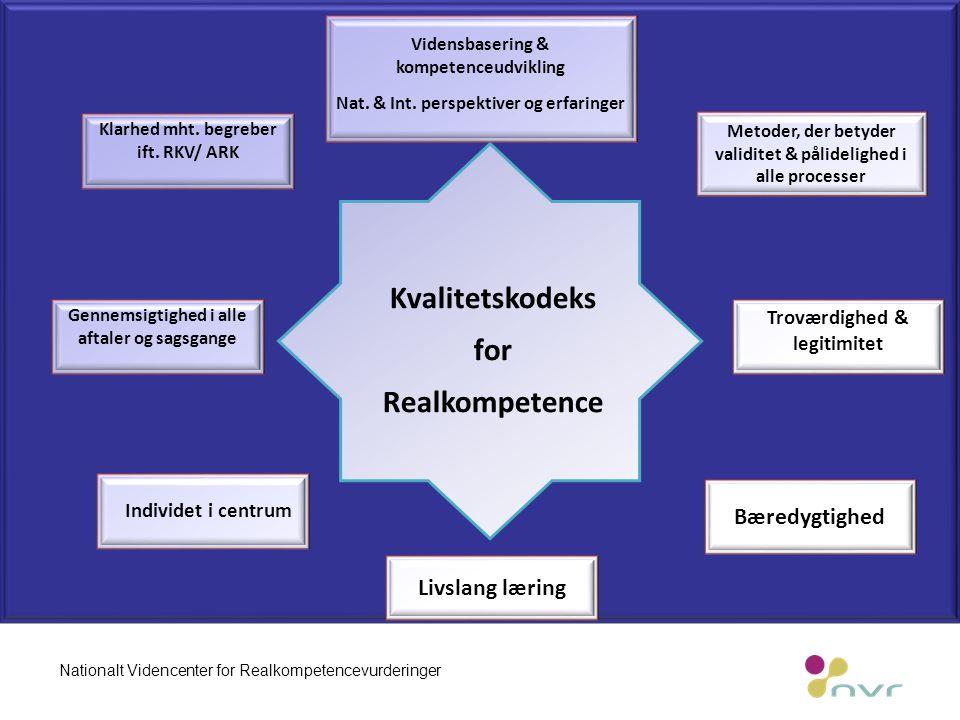 Vidensbasering & kompetenceudvikling Nat. & Int.
