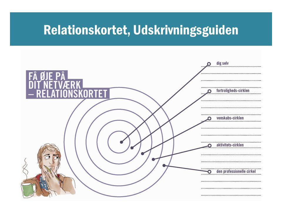 Relationskortet, Udskrivningsguiden