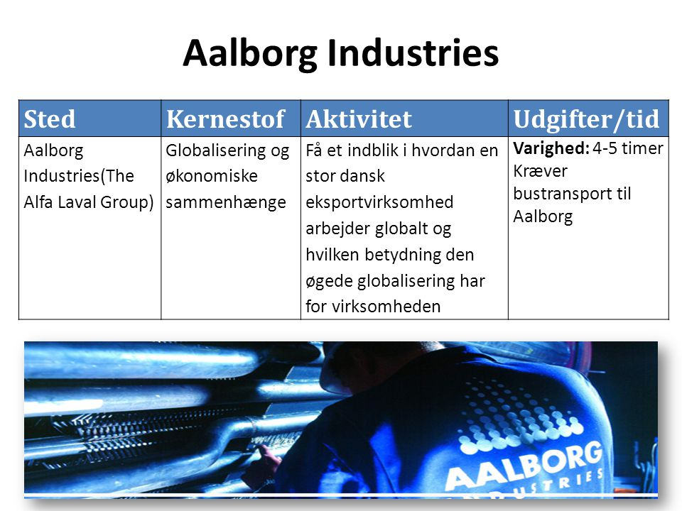 Aalborg Industries StedKernestofAktivitetUdgifter/tid Aalborg Industries(The Alfa Laval Group) Globalisering og økonomiske sammenhænge Få et indblik i hvordan en stor dansk eksportvirksomhed arbejder globalt og hvilken betydning den øgede globalisering har for virksomheden Varighed: 4-5 timer Kræver bustransport til Aalborg