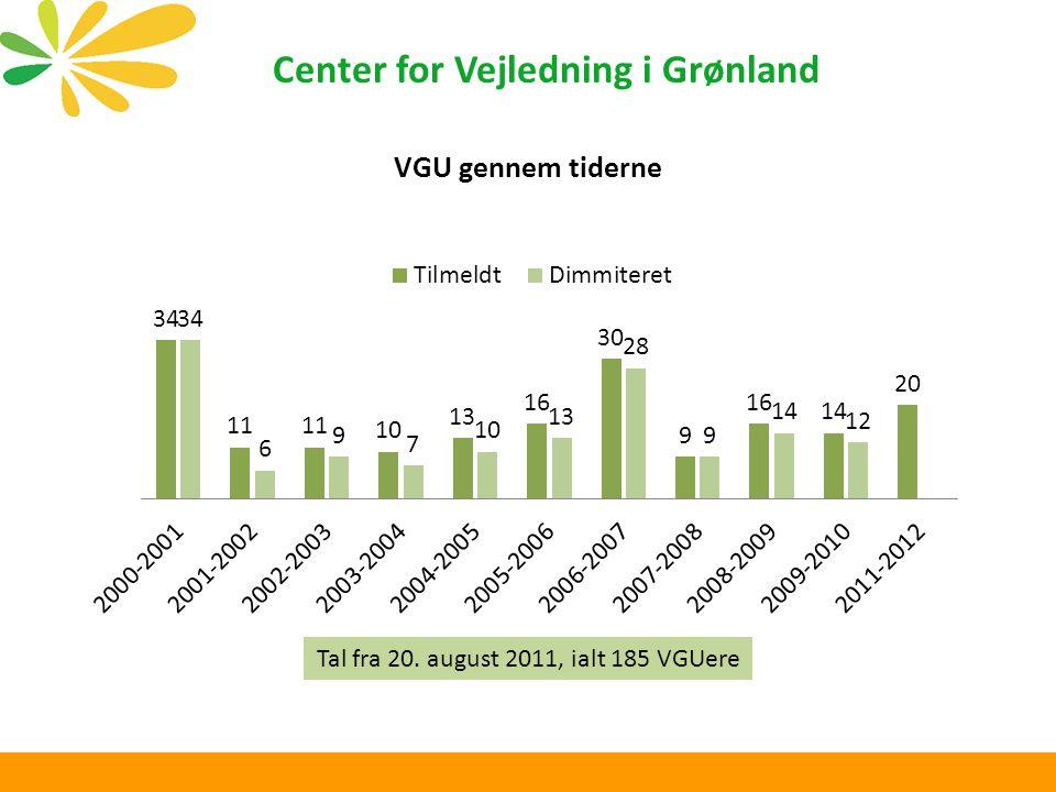 VGU gennem tiderne Tal fra 20. august 2011, ialt 185 VGUere