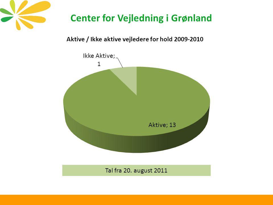 Center for Vejledning i Grønland Tal fra 20.