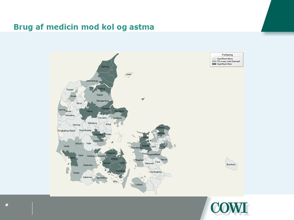 # Brug af medicin mod kol og astma