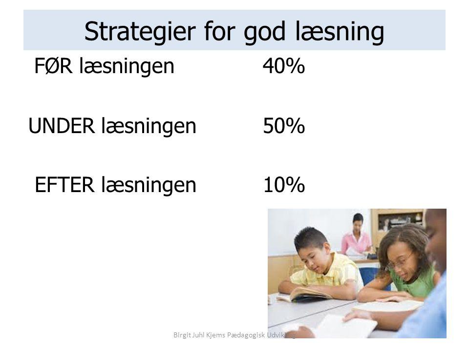 Strategier for god læsning FØR læsningen40% UNDER læsningen50% EFTER læsningen10% Birgit Juhl Kjems Pædagogisk Udvikling