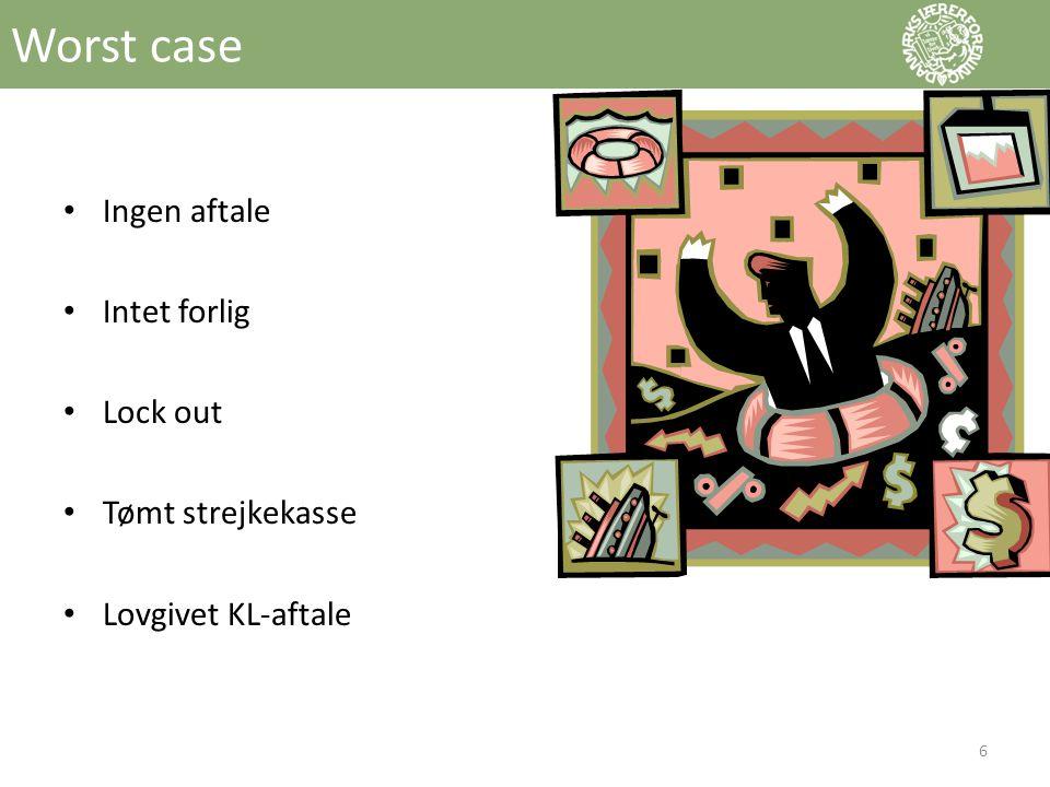 Worst case • Ingen aftale • Intet forlig • Lock out • Tømt strejkekasse • Lovgivet KL-aftale 6