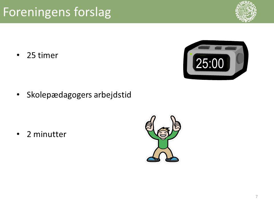 Foreningens forslag • 25 timer • Skolepædagogers arbejdstid • 2 minutter 7 25:00