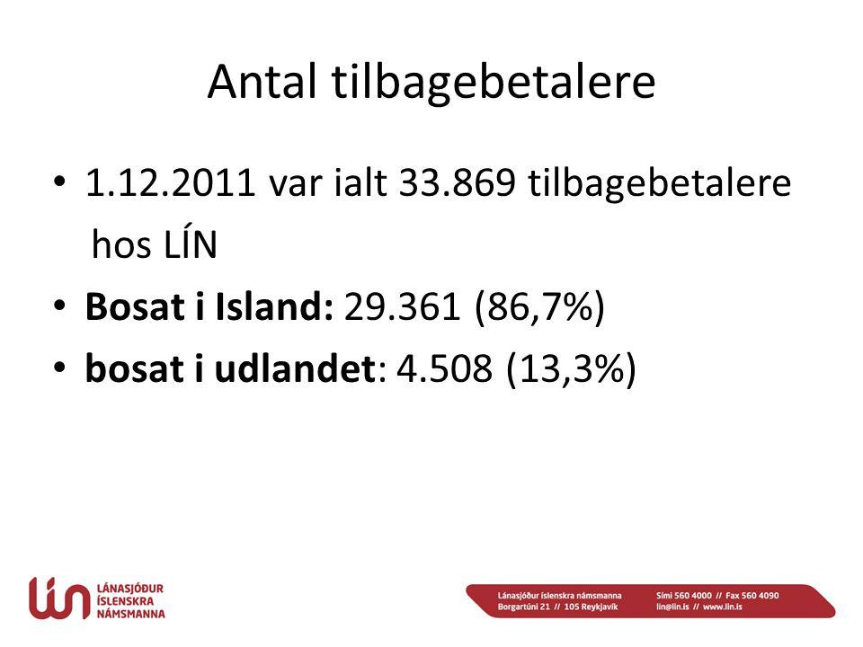 Antal tilbagebetalere • 1.12.2011 var ialt 33.869 tilbagebetalere hos LÍN • Bosat i Island: 29.361 (86,7%) • bosat i udlandet: 4.508 (13,3%)