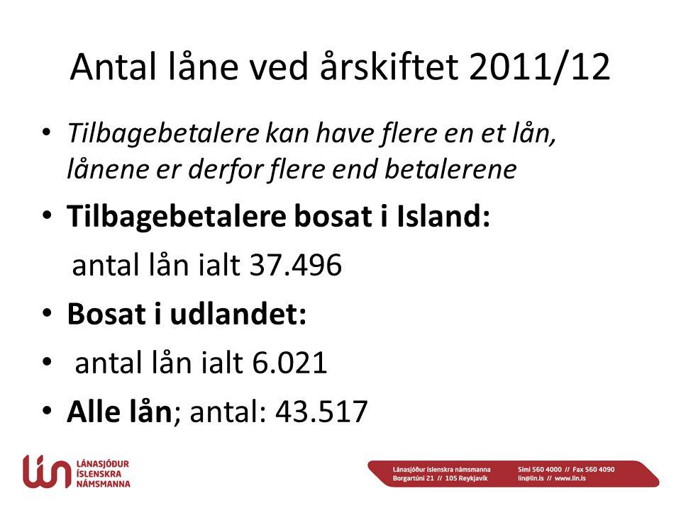 Antal låne ved årskiftet 2011/12 • Tilbagebetalere kan have flere en et lån, lånene er derfor flere end betalerene • Tilbagebetalere bosat i Island: antal lån ialt 37.496 • Bosat i udlandet: • antal lån ialt 6.021 • Alle lån; antal: 43.517