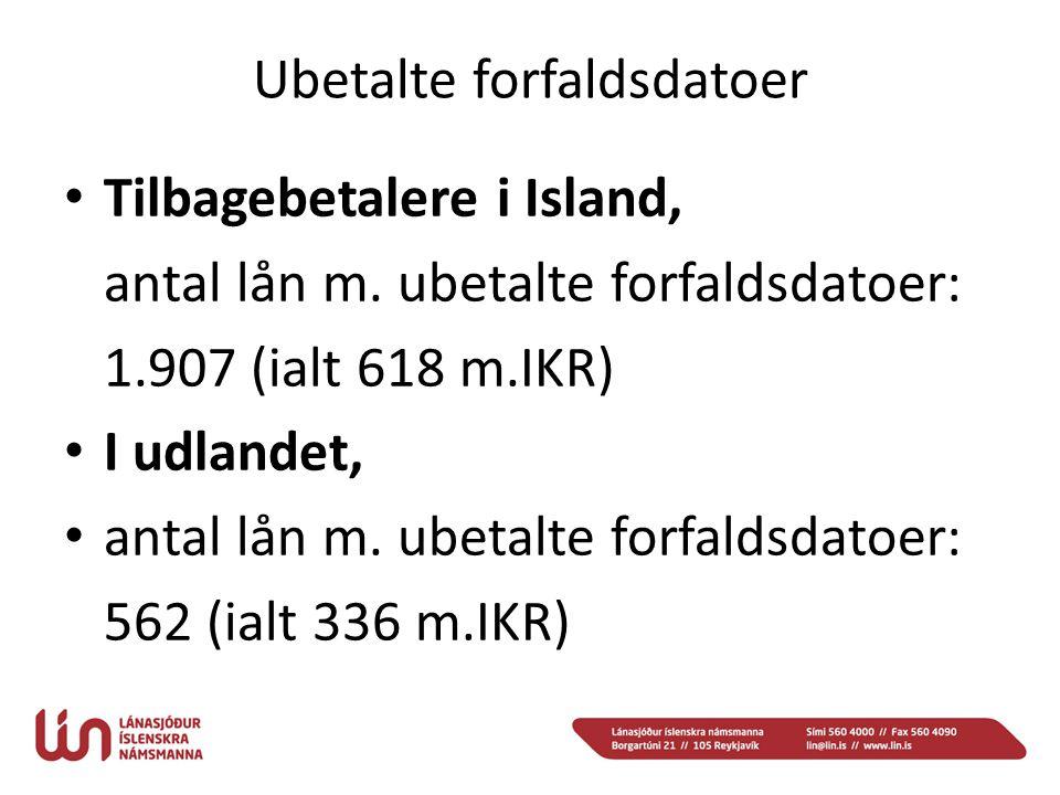 Ubetalte forfaldsdatoer • Tilbagebetalere i Island, antal lån m.