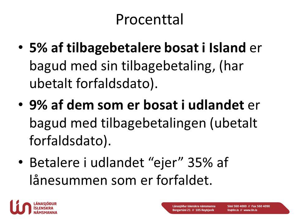 Procenttal • 5% af tilbagebetalere bosat i Island er bagud med sin tilbagebetaling, (har ubetalt forfaldsdato).