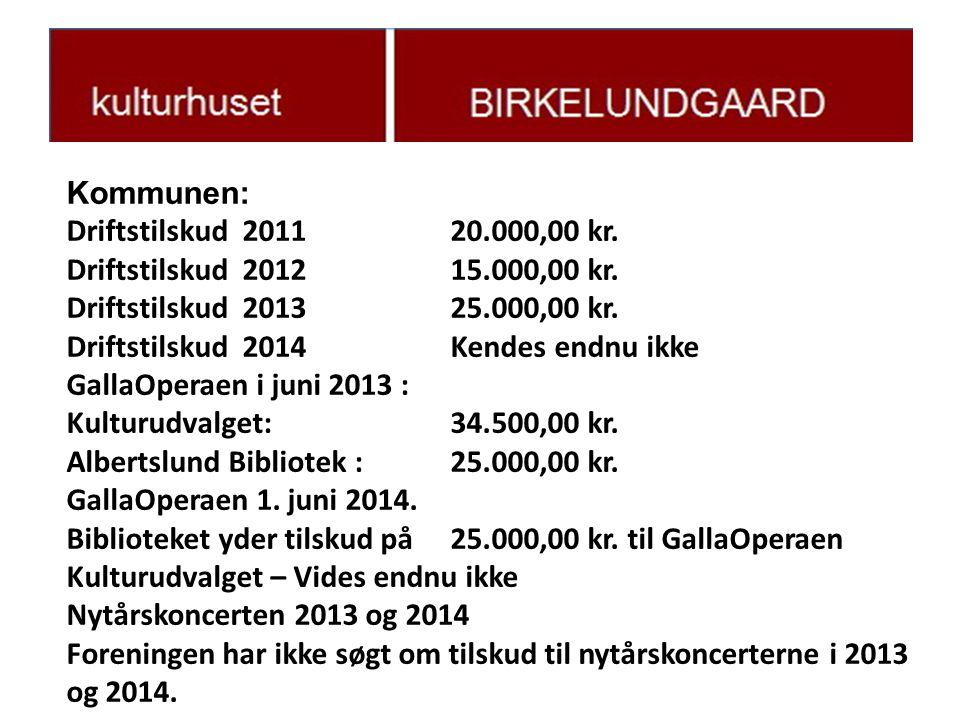 Kommunen: Driftstilskud 2011 20.000,00 kr. Driftstilskud 201215.000,00 kr.