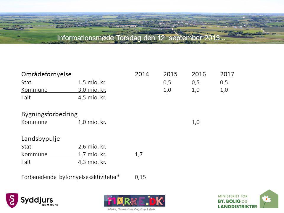 Områdefornyelse2014201520162017 Stat1,5 mio. kr.0,50,50,5 Kommune 3,0 mio.
