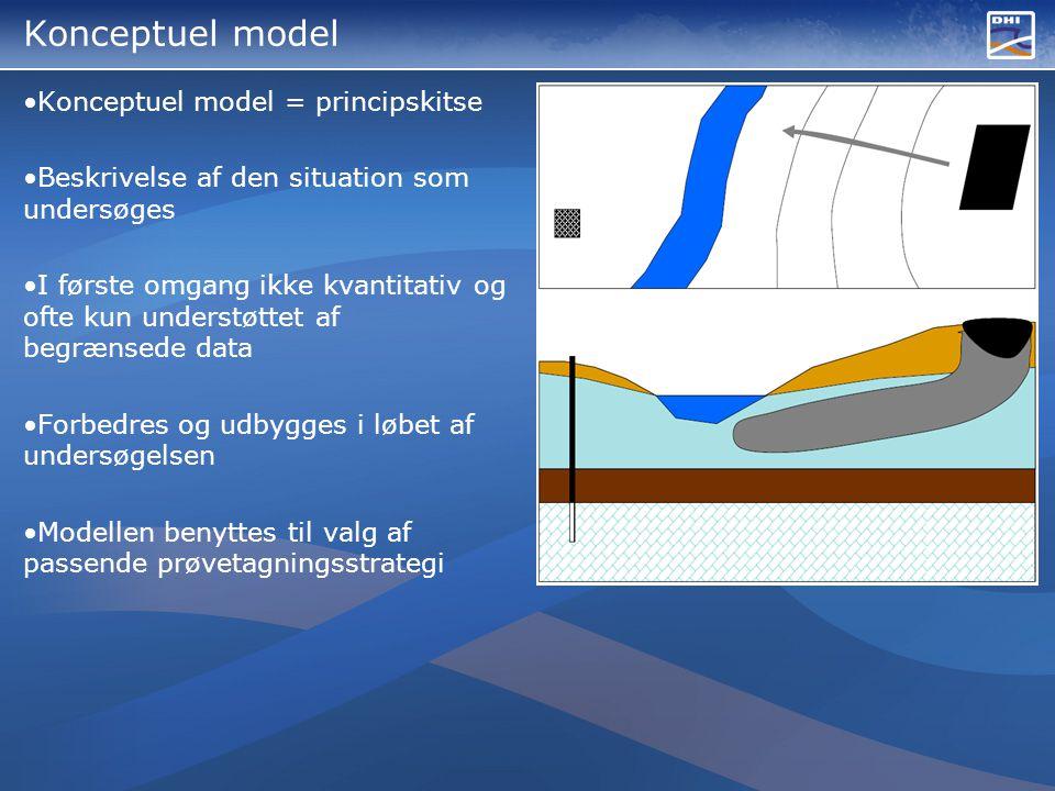 Konceptuel model •Konceptuel model = principskitse •Beskrivelse af den situation som undersøges •I første omgang ikke kvantitativ og ofte kun understøttet af begrænsede data •Forbedres og udbygges i løbet af undersøgelsen •Modellen benyttes til valg af passende prøvetagningsstrategi