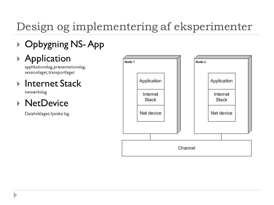 Design og implementering af eksperimenter  Opbygning NS- App  Application applikationslag, præsentationslag, sessionlaget, transportlaget  Internet Stack netværkslag  NetDevice Datalinklaget, fysiske lag
