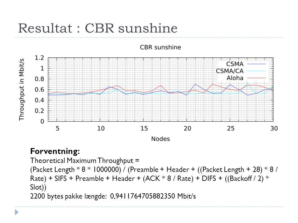 Resultat : CBR sunshine Forventning: Theoretical Maximum Throughput = (Packet Length * 8 * 1000000) / (Preamble + Header + ((Packet Length + 28) * 8 / Rate) + SIFS + Preamble + Header + (ACK * 8 / Rate) + DIFS + ((Backoff / 2) * Slot)) 2200 bytes pakke længde: 0,9411764705882350 Mbit/s