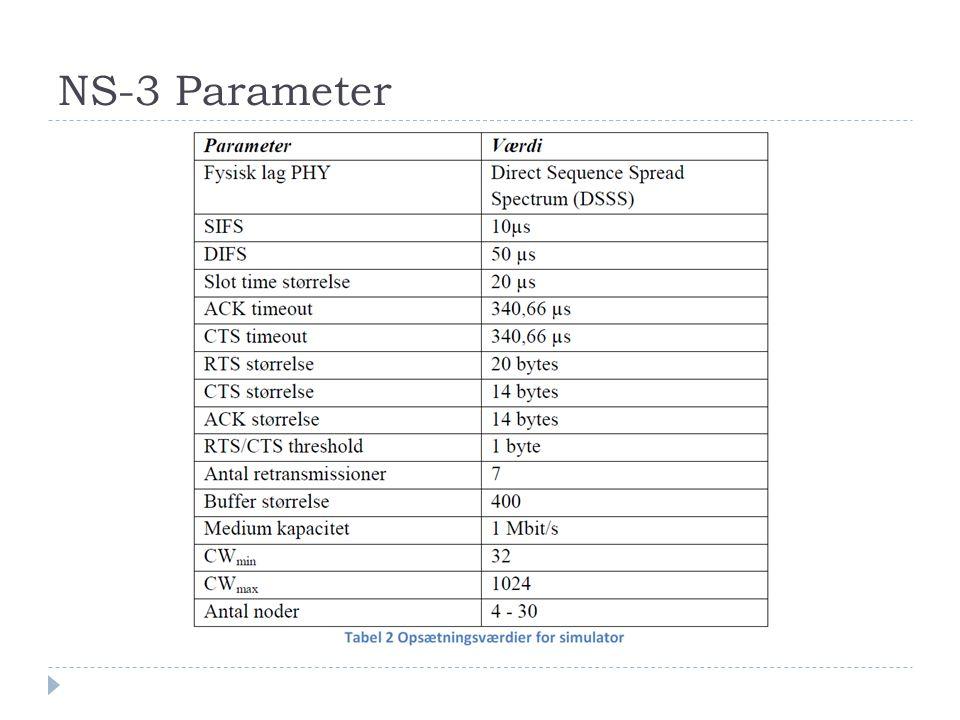 NS-3 Parameter