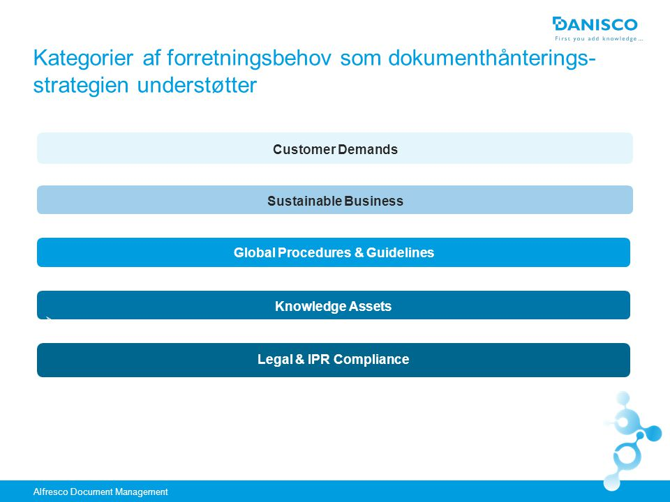 Header max two lines If an image is placed over the blue bottom box, pagenumber or footer, rightclick on the image and 'Send to back' Alfresco Document Management Kategorier af forretningsbehov som dokumenthånterings- strategien understøtter Customer Demands Sustainable Business Global Procedures & Guidelines Legal & IPR Compliance Knowledge Assets 