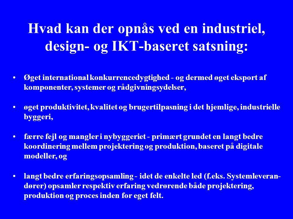 Hvad kan der opnås ved en industriel, design- og IKT-baseret satsning: •Øget international konkurrencedygtighed - og dermed øget eksport af komponenter, systemer og rådgivningsydelser, •øget produktivitet, kvalitet og brugertilpasning i det hjemlige, industrielle byggeri, •færre fejl og mangler i nybyggeriet - primært grundet en langt bedre koordinering mellem projektering og produktion, baseret på digitale modeller, og •langt bedre erfaringsopsamling - idet de enkelte led (f.eks.