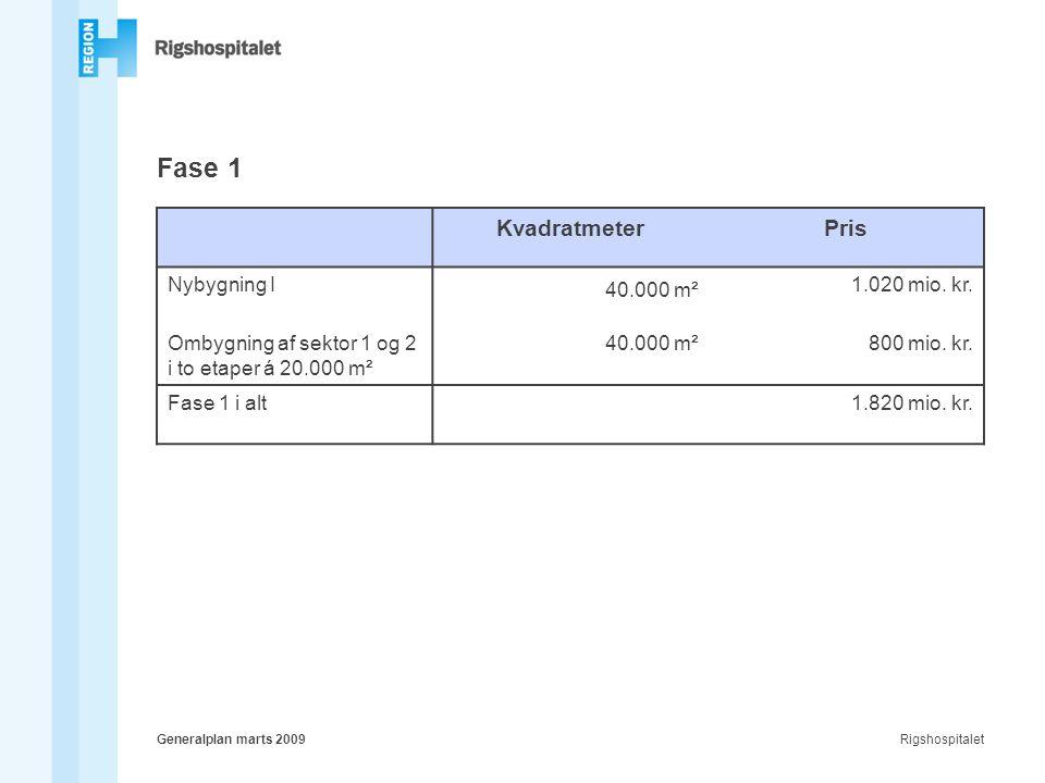 RigshospitaletGeneralplan marts 2009 Fase 1 KvadratmeterPris Nybygning I 40.000 m² 1.020 mio.