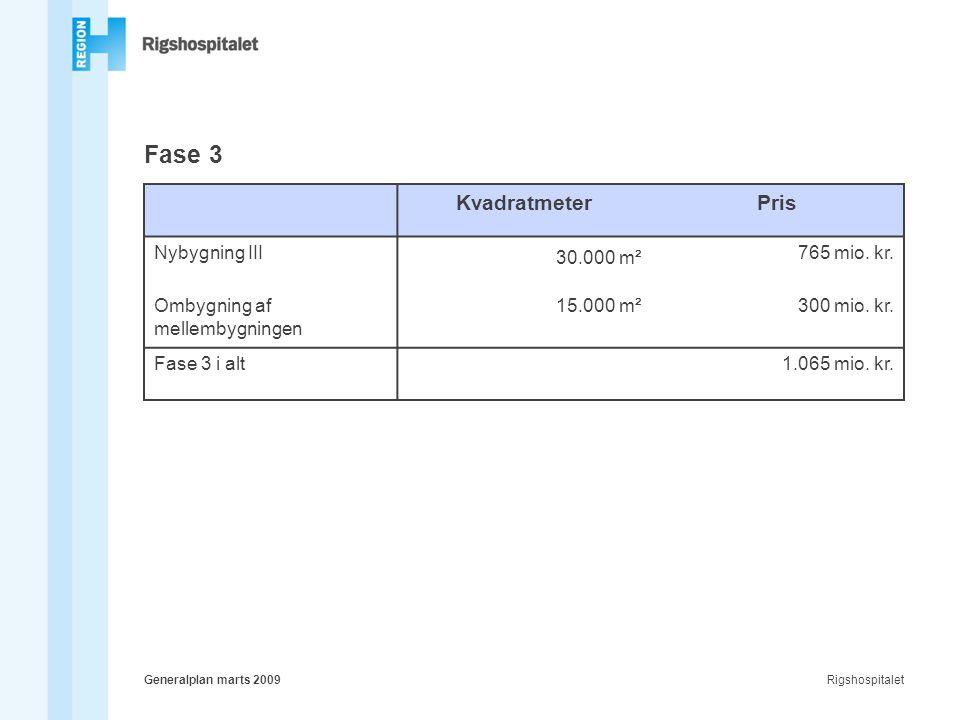 RigshospitaletGeneralplan marts 2009 Fase 3 KvadratmeterPris Nybygning III 30.000 m² 765 mio.