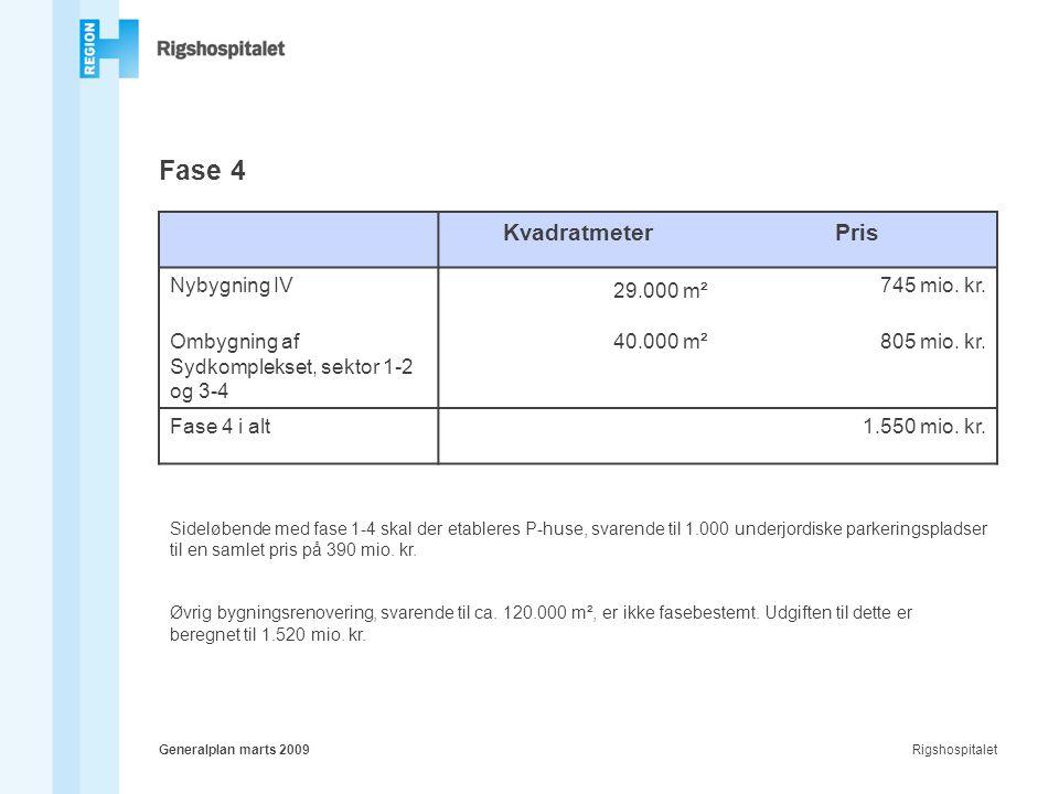 RigshospitaletGeneralplan marts 2009 Fase 4 KvadratmeterPris Nybygning IV 29.000 m² 745 mio.