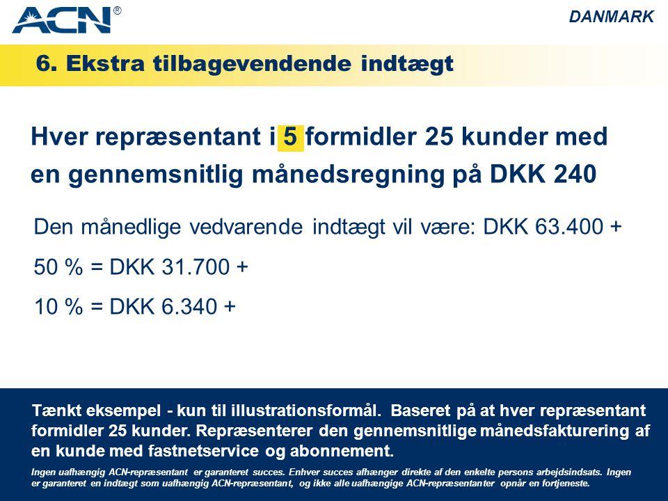 Den månedlige vedvarende indtægt vil være: DKK 63.400 + 50 % = DKK 31.700 + 10 % = DKK 6.340 + DANMARK Tænkt eksempel - kun til illustrationsformål.