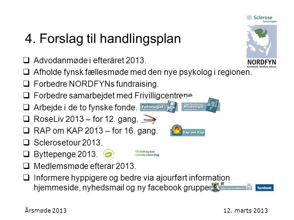 12. marts 2013Årsmøde 2013 4. Forslag til handlingsplan  Advodanmøde i efteråret 2013.