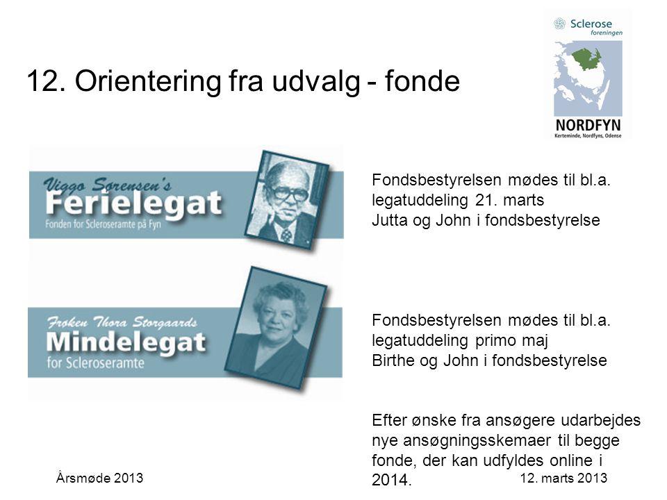 12. marts 2013Årsmøde 2013 12. Orientering fra udvalg - fonde Fondsbestyrelsen mødes til bl.a.