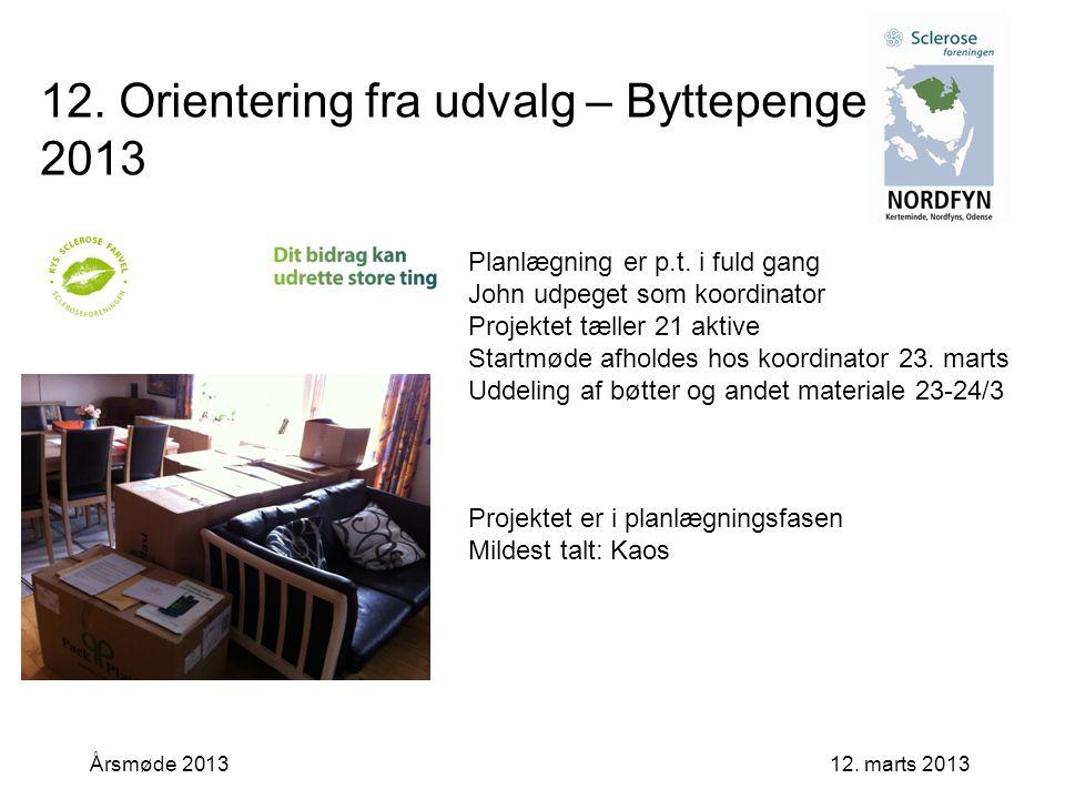 12. marts 2013Årsmøde 2013 12. Orientering fra udvalg – Byttepenge 2013 Planlægning er p.t.