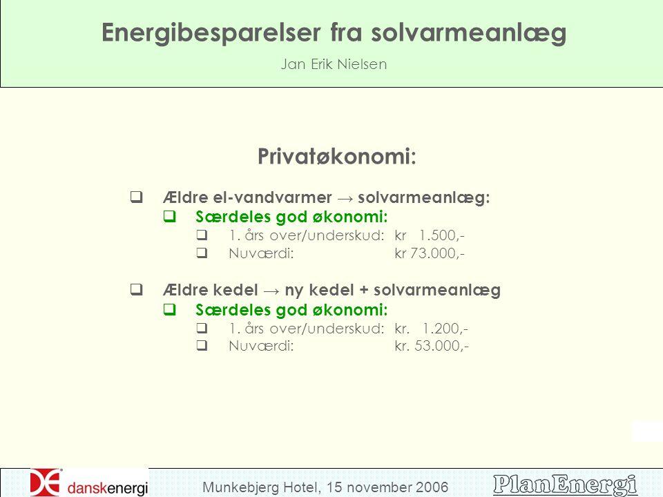 Munkebjerg Hotel, 15 november 2006 Energibesparelser fra solvarmeanlæg Jan Erik Nielsen Privatøkonomi:  Ældre el-vandvarmer → solvarmeanlæg:  Særdeles god økonomi:  1.