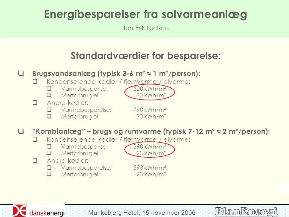 Munkebjerg Hotel, 15 november 2006 Energibesparelser fra solvarmeanlæg Jan Erik Nielsen Standardværdier for besparelse:  Brugsvandsanlæg (typisk 3-6 m² ≈ 1 m²/person):  Kondenserende kedler / fjernvarme / elvarme:  Varmebesparlse: 520 kWh/m²  Merforbrug el: 30 kWh/m²  Andre kedler:  Varmebesparelse:790 kWh/m²  Merforbrug el: 30 kWh/m²  Kombianlæg – brugs og rumvarme (typisk 7-12 m² ≈ 2 m²/person):  Kondenserende kedler / fjernvarme / elvarme:  Varmebesparlse: 390 kWh/m²  Merforbrug el: 23 kWh/m²  Andre kedler:  Varmebesparelse:593 kWh/m²  Merforbrug el: 23 kWh/m²