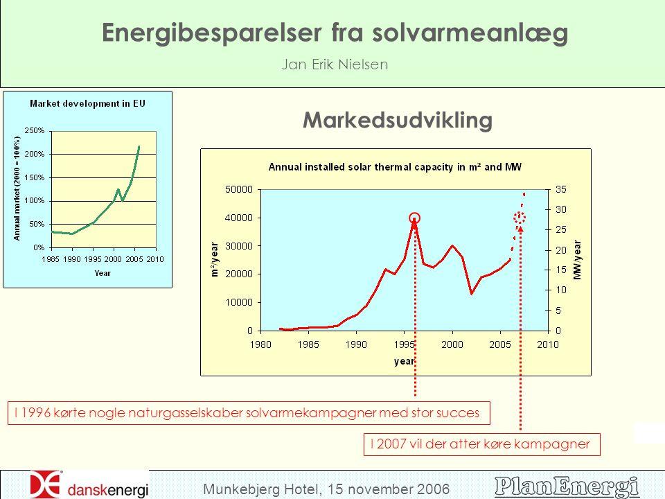 Munkebjerg Hotel, 15 november 2006 Energibesparelser fra solvarmeanlæg Jan Erik Nielsen Markedsudvikling I 1996 kørte nogle naturgasselskaber solvarmekampagner med stor succes I 2007 vil der atter køre kampagner