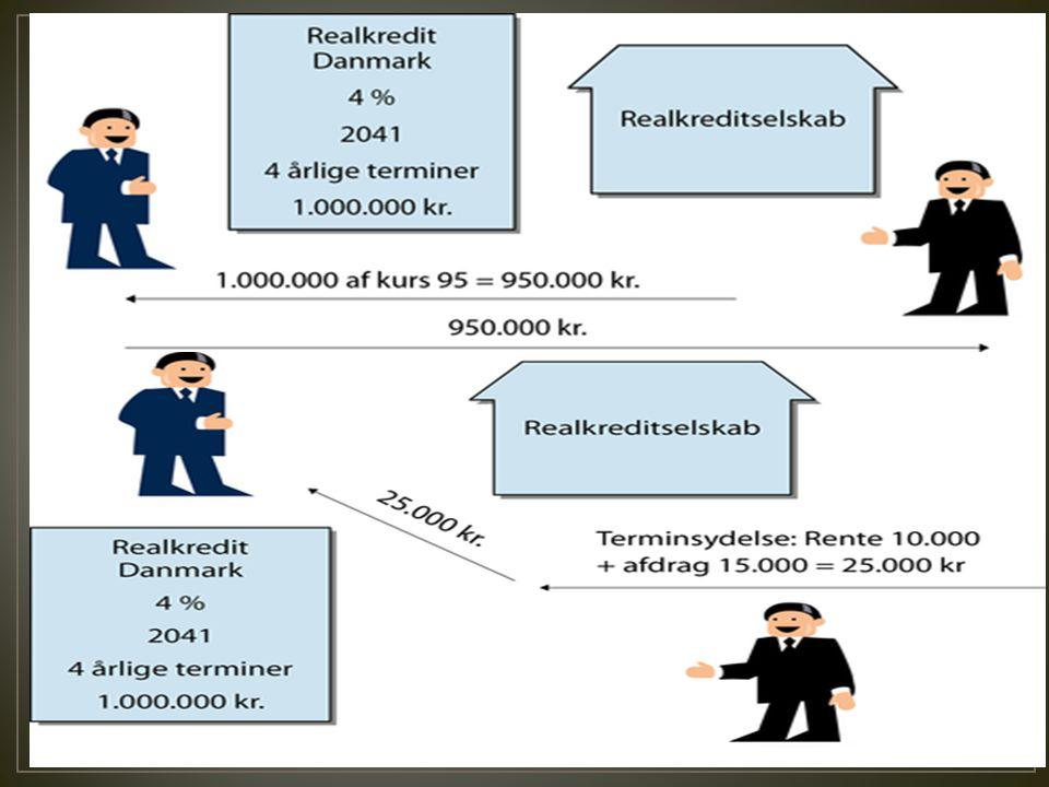 • Lånetyper Lånetyper • Investorer • Balance princippet • Efterspørgelse og udbud
