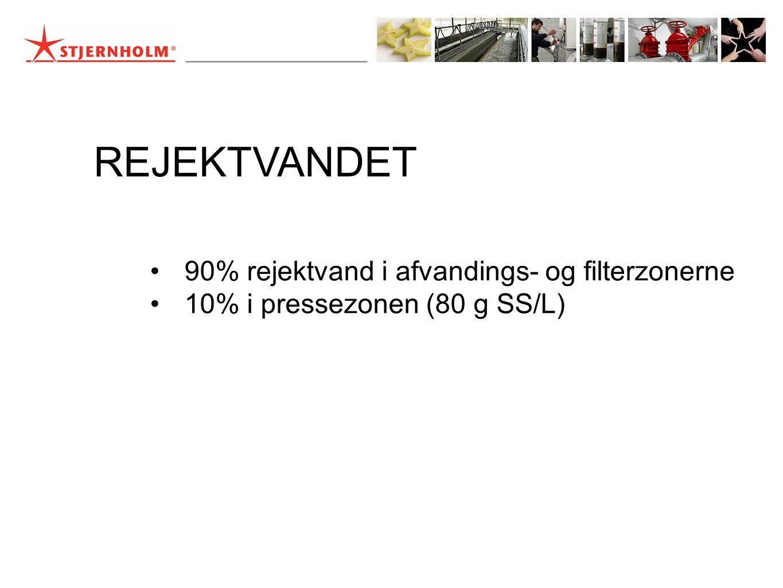 REJEKTVANDET •90% rejektvand i afvandings- og filterzonerne •10% i pressezonen (80 g SS/L)