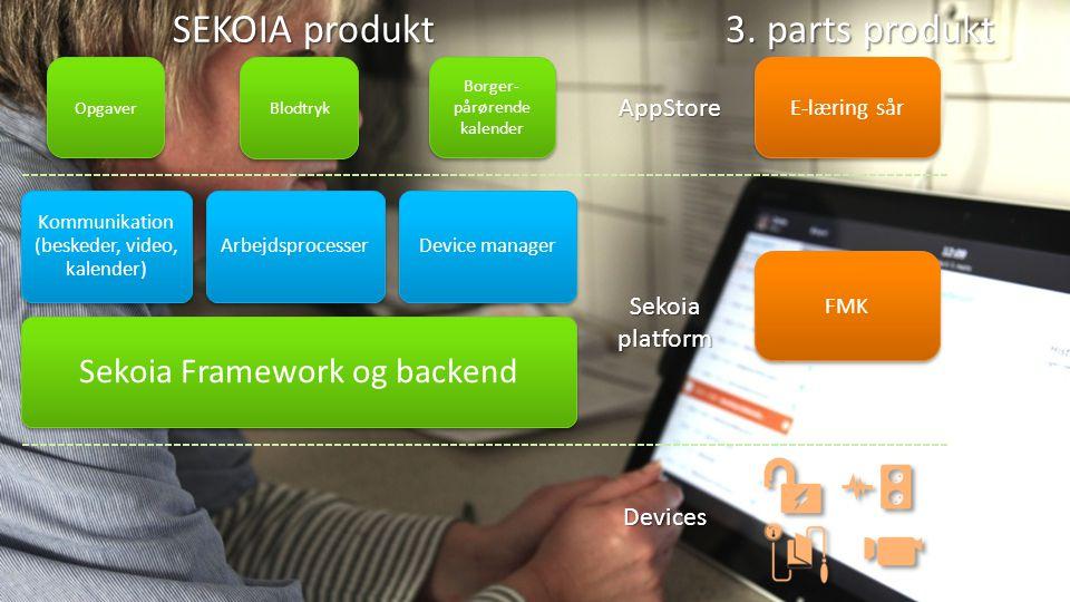 Sekoia Framework og backend Kommunikation (beskeder, video, kalender) ArbejdsprocesserDevice manager Opgaver Blodtryk E-læring sår Borger- pårørende kalender SEKOIA produkt 3.