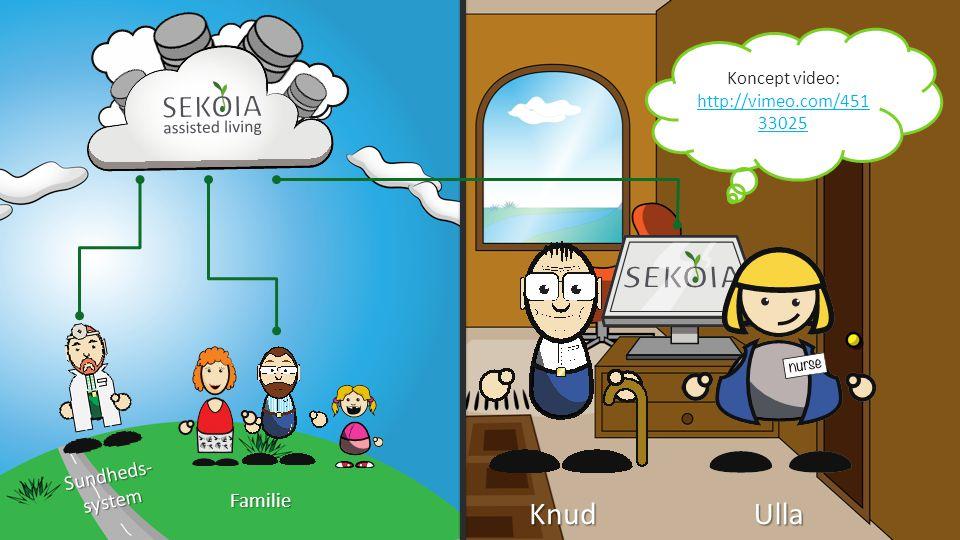 Familie Sundheds- system Ulla Knud Koncept video: http://vimeo.com/451 33025