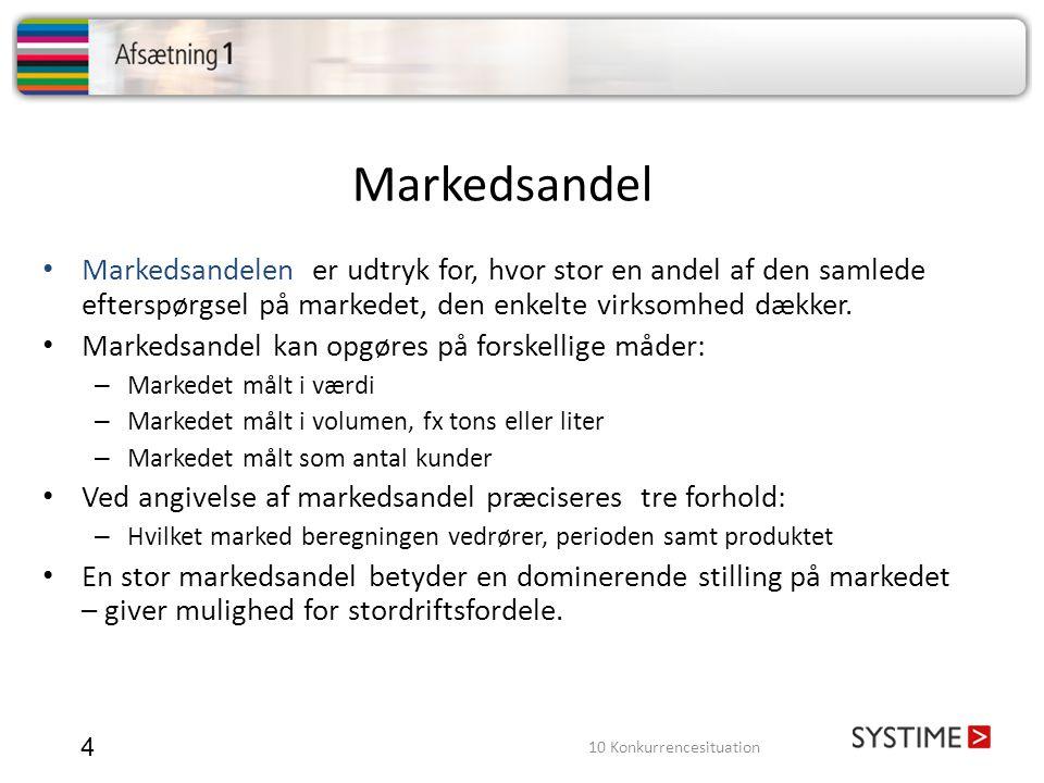 Markedsandel 4 • Markedsandelen er udtryk for, hvor stor en andel af den samlede efterspørgsel på markedet, den enkelte virksomhed dækker.