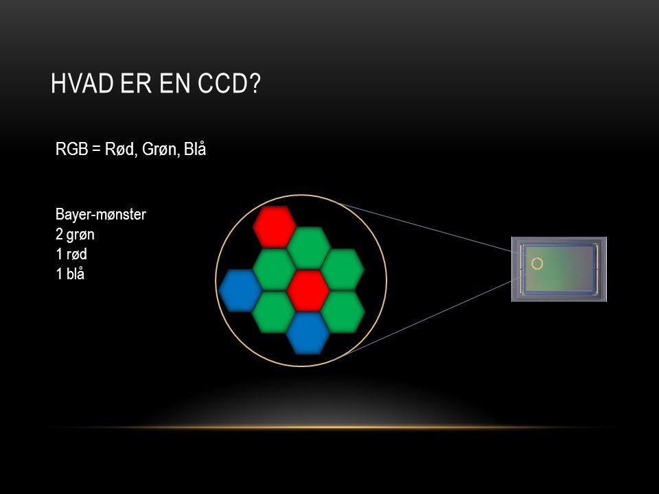 HVAD ER EN CCD Bayer-mønster 2 grøn 1 rød 1 blå RGB = Rød, Grøn, Blå