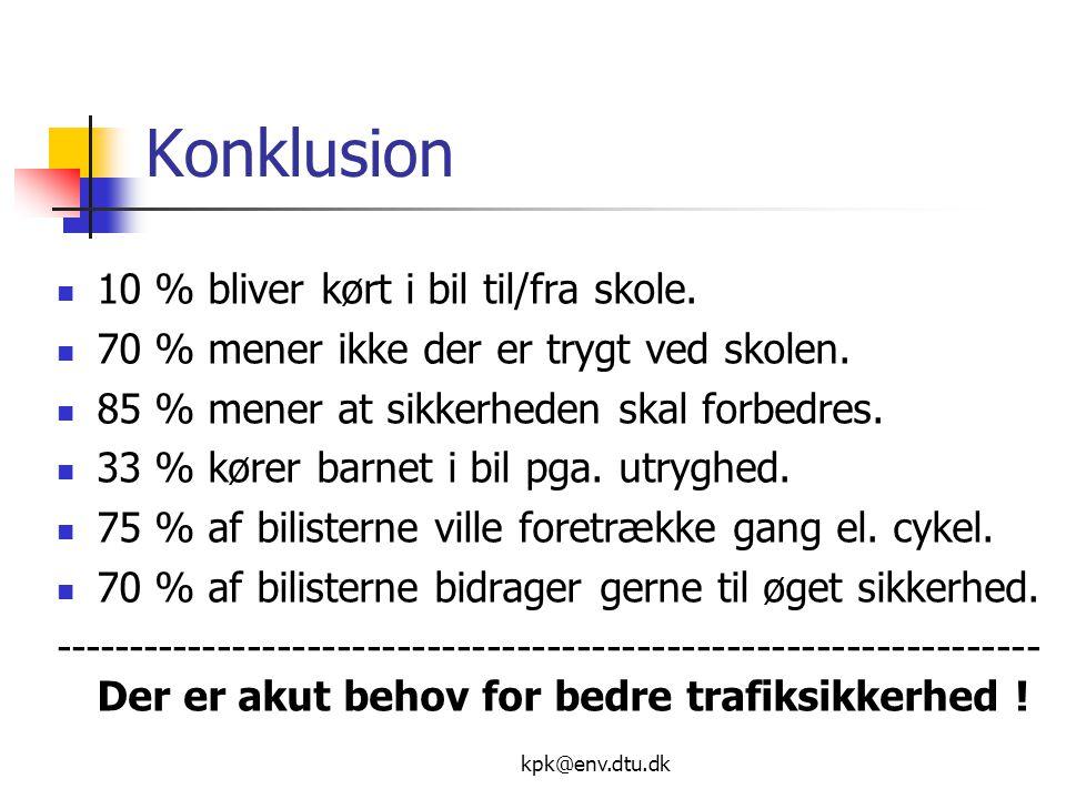 kpk@env.dtu.dk Konklusion  10 % bliver kørt i bil til/fra skole.