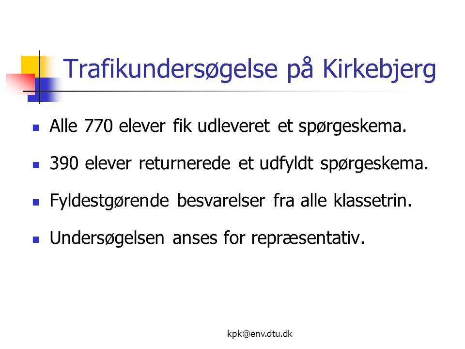 kpk@env.dtu.dk Trafikundersøgelse på Kirkebjerg  Alle 770 elever fik udleveret et spørgeskema.