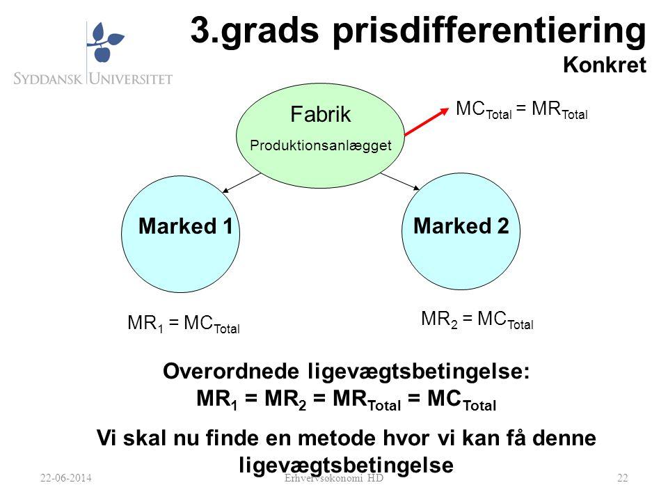 3.grads prisdifferentiering Konkret 22 Fabrik Produktionsanlægget Marked 1 Marked 2 MC Total = MR Total MR 1 = MC Total MR 2 = MC Total Overordnede li