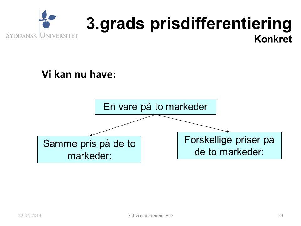 3.grads prisdifferentiering Konkret Vi kan nu have: 23 En vare på to markeder Samme pris på de to markeder: Forskellige priser på de to markeder: 22-06-2014Erhvervsøkonomi HD