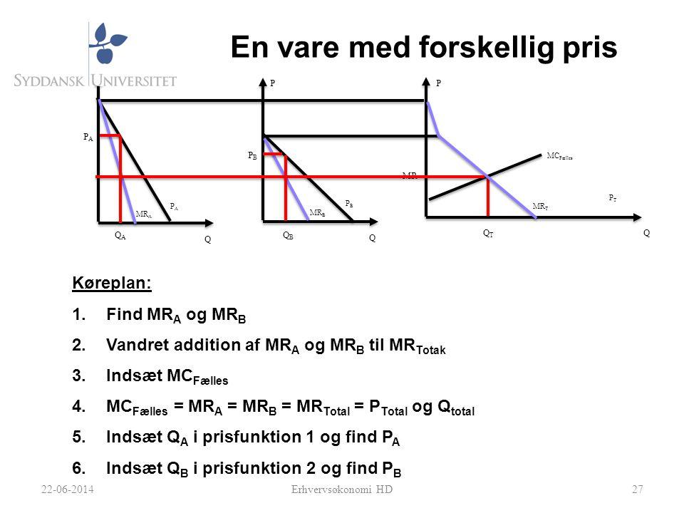 27 P A PBPB QAQA MR PAPA Q P Q P Q P QBQB QTQT MR A MR B MR T PTPT En vare med forskellig pris Køreplan: 1.Find MR A og MR B 2.Vandret addition af MR A og MR B til MR Totak 3.Indsæt MC Fælles 4.MC Fælles = MR A = MR B = MR Total = P Total og Q total 5.Indsæt Q A i prisfunktion 1 og find P A 6.Indsæt Q B i prisfunktion 2 og find P B MC Fælles PBPB 22-06-2014Erhvervsøkonomi HD