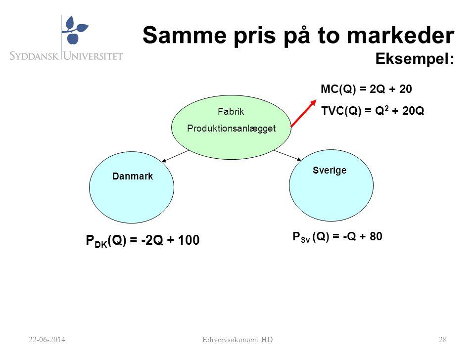 Samme pris på to markeder Eksempel: 28 Fabrik Produktionsanlægget Danmark Sverige MC(Q) = 2Q + 20 TVC(Q) = Q 2 + 20Q P DK (Q) = -2Q + 100 P Sv (Q) = -Q + 80 22-06-2014Erhvervsøkonomi HD