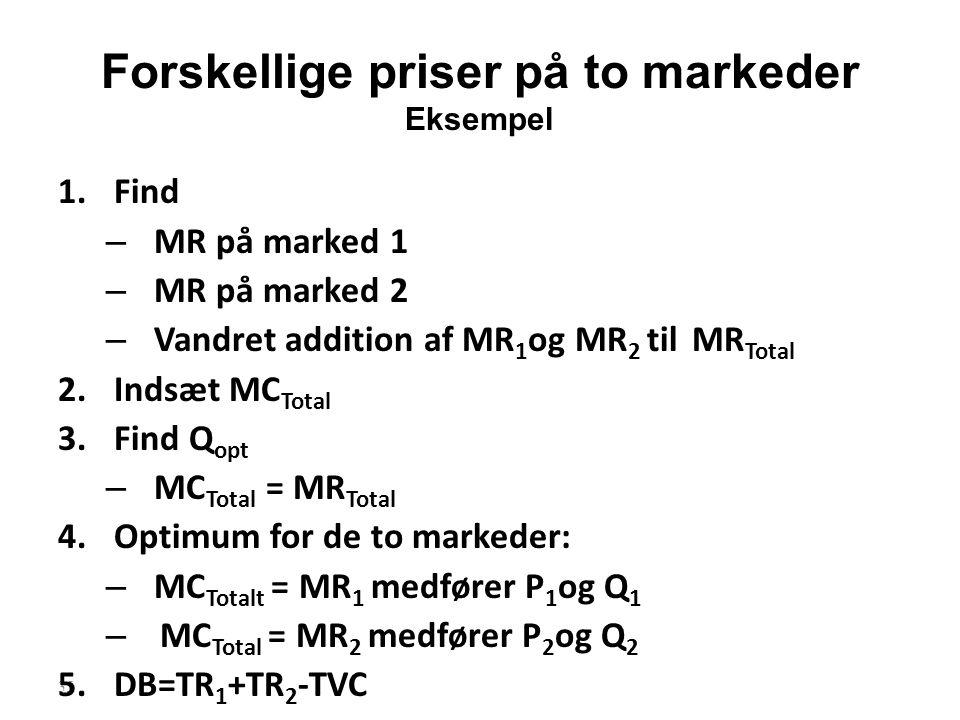 35 Forskellige priser på to markeder Eksempel 1.Find – MR på marked 1 – MR på marked 2 – Vandret addition af MR 1 og MR 2 til MR Total 2.Indsæt MC Total 3.Find Q opt – MC Total = MR Total 4.Optimum for de to markeder: – MC Totalt = MR 1 medfører P 1 og Q 1 – MC Total = MR 2 medfører P 2 og Q 2 5.DB=TR 1 +TR 2 -TVC