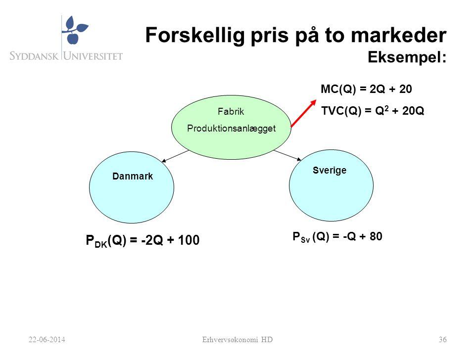 Forskellig pris på to markeder Eksempel: 36 Fabrik Produktionsanlægget Danmark Sverige MC(Q) = 2Q + 20 TVC(Q) = Q 2 + 20Q P DK (Q) = -2Q + 100 P Sv (Q) = -Q + 80 22-06-2014Erhvervsøkonomi HD