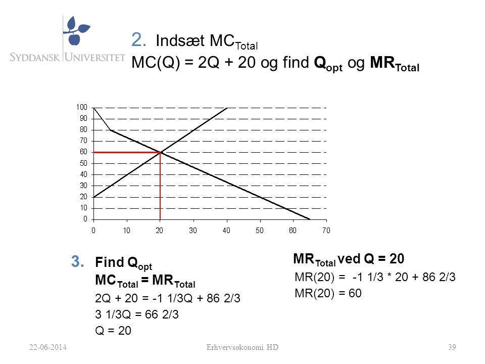 39 2. Indsæt MC Total MC(Q) = 2Q + 20 og find Q opt og MR Total 3. Find Q opt MC Total = MR Total 2Q + 20 = -1 1/3Q + 86 2/3 3 1/3Q = 66 2/3 Q = 20 MR