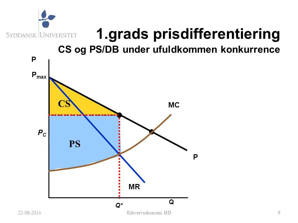 1.grads prisdifferentiering CS og PS/DB under ufuldkommen konkurrence 9 Q* Q P PCPC P max P MR MC PS CS 22-06-2014Erhvervsøkonomi HD